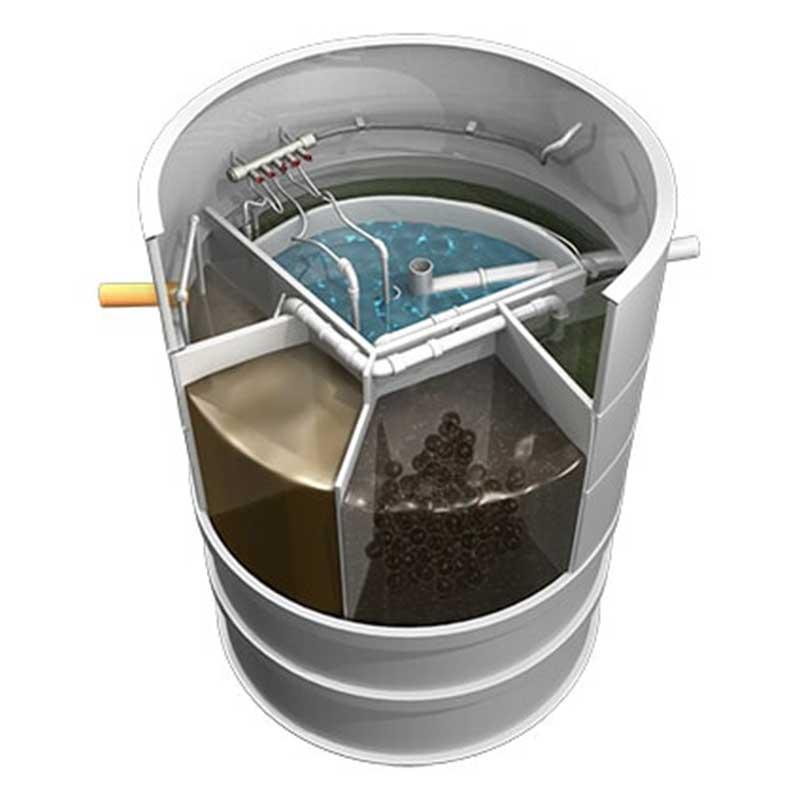 Μονάδες Βιολογικού Καθαρισμού – Aquatec